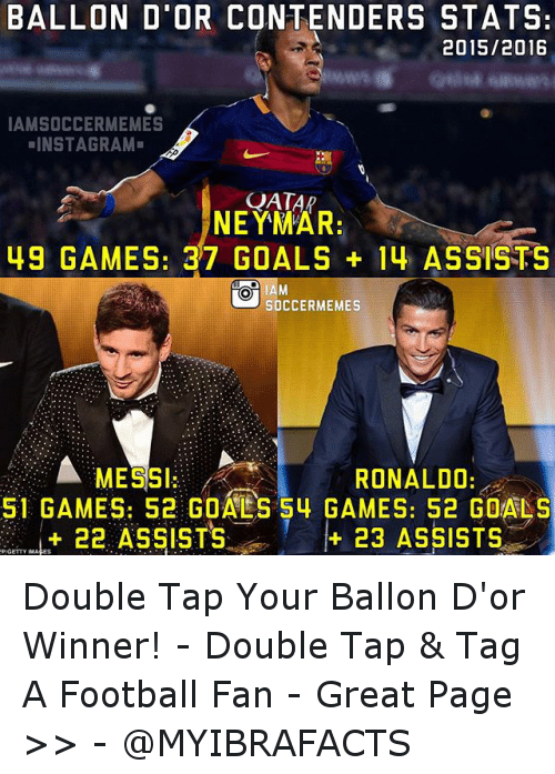 Goals, Meme, and Memes: BALLON D'OR CONTENDERS STATS:  2015/2016  IAMSOCCERMEMES  aINSTAGRAM  OATAR  NEYMAR:  49 GAMES, 37 GOALS 14 ASSISTS  SOCCER MEMES  RONALDO:  51 GAMES: 52 GOALS 54 GAMES: 52 GOALS  22 ASSISTS  23 ASSISTS  GETTY IMA Double Tap Your Ballon D'or Winner! -Double Tap & Tag A Football Fan - -Great Page >> -  @MYIBRAFACTS