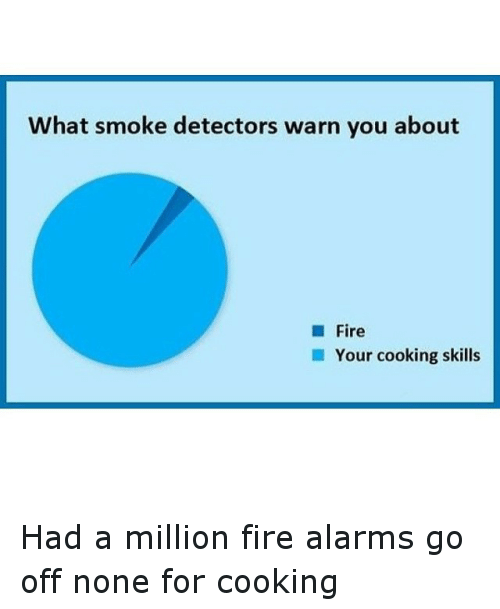 how to turn off fire alarm