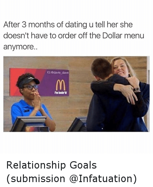 Goal of dating