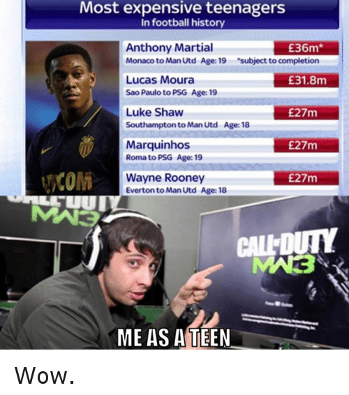 Most Expensive Teenagers In Football History Anthony