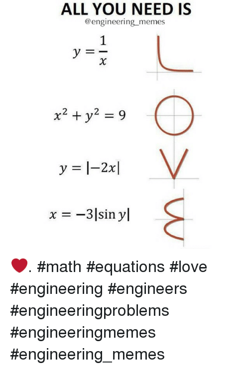 Love, Meme, and Memes: ALL YOU NEED IS  @engineering memes  3lsin yl ❤️. math equations love engineering engineers engineeringproblems engineeringmemes engineering_memes