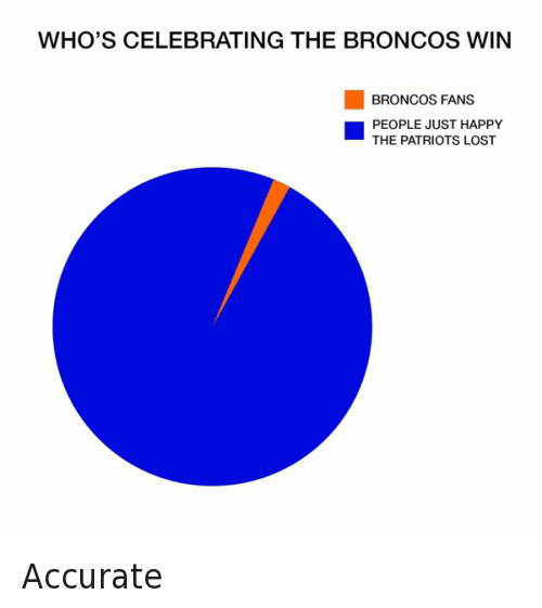 Denver Broncos: WHO'S CELEBRATING THE BRONCOS WIN  BRONCOS FANS  PEOPLE JUST HAPPY  THE PATRIOTS LOST Accurate
