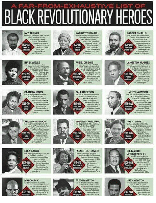 Fannie Lou Hamer: A FAR-FROM-EXHAUSTTIVE LIST OF  BLACK REVOLUTIONARY HEROES  NAT TURNER  HARRIET TUBMAN  ROBERT SMALLS  win  Hen  IDA B, WELLS  WE.B. DU BOIS  LANGSTON HUGHES  802.1967  CLAUDIA JONES  PAUL ROBESON  HARRY HAYWOOD  896-1976  the Doio Soth  ANGELO HERNDON  ROBERT F.WILLIAMS  ROSA PARKS  325r-1368  3-2005  ELLA BAKER  FANNIE LOU HAMER  DR. MARTIN  LUTHER KING R  따職  MALCOLMX  FRED HAMPTON  HUEY NEWTON  5-1965  1945-1869  942-189