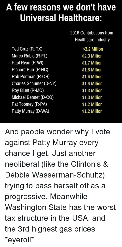 patty murray: A few reasons We don't have  Universal Healthcare:  2016 Contributions from  Healthcare Industry  Ted Cruz (R, TX)  $3.2 Million  $2.3 Million  Marco Rubio (R-FL)  Paul Ryan (R-WI)  $1.7 Million  $1.6 Million  Richard Burr (R-NC)  Rob Portman (R-OH)  $1.4 Million  Charles Schumer (D-NY)  $1.4 Million  Roy Blunt (R-MO)  $1.3 Million  $1.3 Million  Michael Bennet (D-CO)  Pat Toomey (R-PA)  $1.2 Million  $1.2 Million  Patty Murray (D-WA) And people wonder why I vote against Patty Murray every chance I get. Just another neoliberal (like the Clinton's & Debbie Wasserman-Schultz), trying to pass herself off as a progressive. Meanwhile Washington State has the worst tax structure in the USA, and the 3rd highest gas prices *eyeroll*