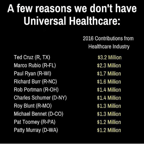 patty murray: A few reasons We don't have  Universal Healthcare:  2016 Contributions from  Healthcare Industry  $3.2 Million  Ted Cruz (R, TX)  Marco Rubio (R-FL)  $2.3 Million  Paul Ryan (R-WI)  $1.7 Million  Richard Burr (R-NC)  $1.6 Million  Rob Portman (R-OH)  $1.4 Million  $1.4 Million  Charles Schumer (D-NY)  Roy Blunt (R-MO)  $1.3 Million  Michael Bennet (D-CO)  $1.3 Million  Pat Toomey (R-PA)  $1.2 Million  Patty Murray (D-WA)  $1.2 Million