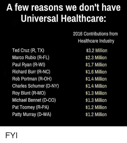 patty murray: A few reasons we don't have  Universal Healthcare:  Ted Cruz (R, TX)  Marco Rubio (R-FL)  Paul Ryan (R-WI)  Richard Burr (R-NC)  Rob Portman (R-OH)  Charles Schumer (D-NY)  Roy Blunt (R-MO)  Michael Bennet (D-CO)  Pat Toomey (R-PA)  Patty Murray (D-WA)  2016 Contributions from  Healthcare Industry  $3.2 Million  $2.3 Million  $1.7 Million  $1.6 Million  $1.4 Million  $1.4 Million  $1.3 Million  $1.3 Million  $1.2 Million  $1.2 Million FYI