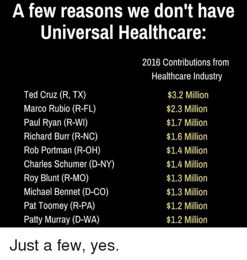 patty murray: A few reasons we don't have  Universal Healthcare:  Ted Cruz (R, TX)  Marco Rubio (R-FL)  Paul Ryan (R-WI)  Richard Burr (R-NC)  Rob Portman (R-OH)  Charles Schumer (D-NY)  Roy Blunt (R-MO)  Michael Bennet (D-C0)  Pat Toomey (R-PA)  Patty Murray (D-WA)  2016 Contributions from  Healthcare Industry  $3.2 Millior  $2.3 Million  $1.7 Million  $1.6 Million  $1.4 Million  $1.4 Million  $1.3 Million  $1.3 Million  $1.2 Million  $1.2 Million Just a few, yes.