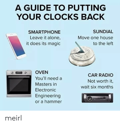oven: A GUIDE TO PUTTING  YOUR CLOCKS BACK  SUNDIAL  SMARTPHONE  Leave it alone,  Move one house  it does its magic  to the left  OVEN  CAR RADIO  You'll need a  Not worth it,  Masters in  wait six months  Electronic  Engineering  or a hammer meirl
