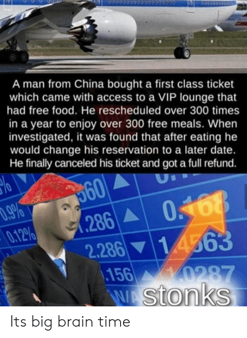 Refund: A man from China bought a first class ticket  which came with access to a VIP lounge that  had free food. He rescheduled over 300 times  in a year to enjoy over 300 free meals. When  investigated, it was found that after eating he  would change his reservation to a later date.  He finally canceled his ticket and got a full refund.  360  .286 0168  2.286 14563  156 0287  W stonks  .9%  0.12%  70 Its big brain time