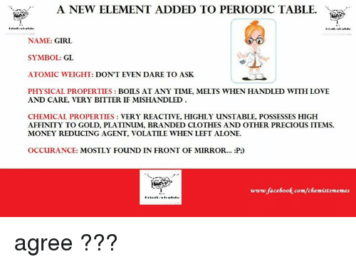 A new element added to periodic table name girl symbol gl atomic clothes facebook and girls a new element added to periodic table name urtaz Images
