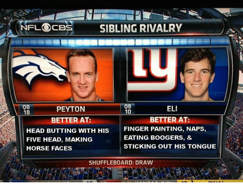 Sibling Rivalry: A NFL CBS  SIBLING RIVALRY  ELI  PEYTON  10  18  BETTER AT:  BETTER AT:  FINGER PAINTING, NAPS,  HEAD BUTTING WITH HIS  EATING BOOGERS, &  FIVE HEAD, MAKING  STICKING OUT HIS TONGUE  HORSE FACES  SHUFFLE BOARD: DRAW