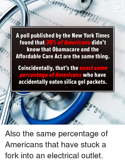 affordable care act: A poll published by the New York Times  found that  didn't  35% of Americans  know that Obamacare and the  Affordable Care Act are the same thing.  Coincidentally, that's the exact same  percentage of Americans who have  accidentally eaten silica gel packets. Also the same percentage of Americans that have stuck a fork into an electrical outlet.