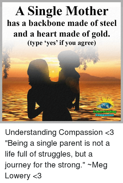 life of single parent Single mother essay examples 7 total results supporting our children 1,018 words 2 pages being a 1 page an overview of the rate of single motherhood job 496 words 1 page a study on single parent families 2,048 words 5 pages an attempt to define family 840 words 2 pages company.
