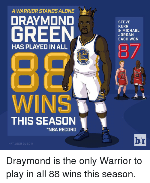Draymond Green, Jordans, and Michael Jordan: A WARRIOR STANDS ALONE  DRAYMOND  GREEN  HAS PLAYED IN ALL  DEN S  ARRIOR  WINS  THIS SEASON  H/T JOSH DUBOW  STEVE  KERR  & MICHAEL  JORDAN  EACH WON  BULL  br Draymond is the only Warrior to play in all 88 wins this season.