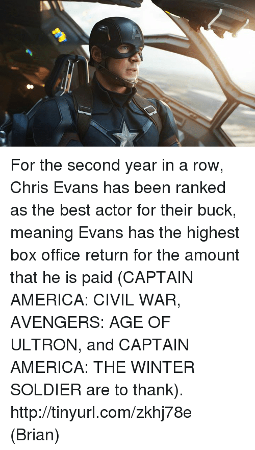 ultron: A1 For the second year in a row, Chris Evans has been ranked as the best actor for their buck, meaning Evans has the highest box office return for the amount that he is paid (CAPTAIN AMERICA: CIVIL WAR, AVENGERS: AGE OF ULTRON, and CAPTAIN AMERICA: THE WINTER SOLDIER are to thank).  http://tinyurl.com/zkhj78e  (Brian)