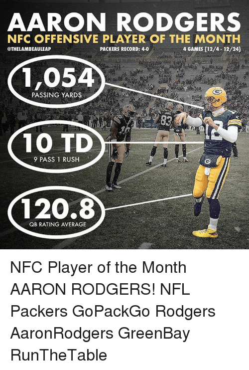 Aaron Rodgers, Memes, and Nfl: AARON RODGERS  NFC OFFENSIVE PLAYER OF THE MONTH  4 GAMES 12/4 12/24)  OTHELAMBEAULEAP  PACKERS RECORD: 4-0  1,054  PASSING YARDS  JANS  10 TD  9 PASS 1 RUSH  120.8  QB RATING AVERAGE NFC Player of the Month AARON RODGERS! NFL Packers GoPackGo Rodgers AaronRodgers GreenBay RunTheTable