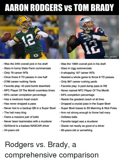 gisele: AARON RODGERS VS TOM BRADY  ONFL MEMES  - Was the 199th overall pick in his draft  Was the 24th overall pick in his draft  Stars in funny State Farm commercials  Stars in Ugg commercials  - A whopping 167 career INTs  - Needed a whole game to throw 6 TD passes  - Only 997 career rushing yards  - Favorite play: 3-yard dump pass to RB  Only 79 career INTs  - Once threw 6 TD passes in one half  - 2786 career rushing Yards  - Favorite play: 40-yard bomb downfield  - NFC Player Of The Month coutnless times  -65% career completion percentage  - Has a medicore head coach  - Has never dropped a pass  - Never lost to a backup QB in a Super Bow  - The hail mary king  Never named NFC Player Of The Month  64% completion percentage  - Needs the greatest coach of all time  - Dropped a crucial pass in the Super Bowl  Super Bowl losses to Eli Manning & Nick Foles  Arm not strong enough to throw hail mary  - Deflates balls  Owns a massive pair of balls  - Never been teammates with a murderer  -Girlfriend is a badass NASCAR driver  - 34-years old  F  Favorite target was a murderer  - Gisele not nearly as good of a driver  60-years-old or something Rodgers vs. Brady, a comprehensive comparison