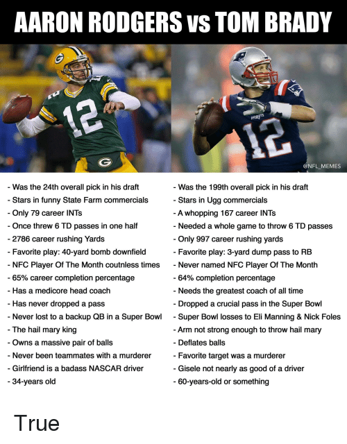 gisele: AARON RODGERS VS TOM BRADY  PA  @NFL_MEMES  - Was the 24th overall pick in his draft  - Stars in funny State Farm commercials  - Only 79 career INTs  Once threw 6 TD passes in one half  - 2786 career rushing Yards  - Favorite play: 40-yard bomb downfield  Was the 199th overall pick in his draft  Stars in Ugg commercials  A whopping 167 career INTs  Needed a whole game to throw 6 TD passes  Only 997 career rushing yards  Favorite play: 3-yard dump pass to RB  NFC Player Of The Month coutnless times  -65% career completion percentage  - Has a medicore head coach  - Has never dropped a pass  - Never lost to a backup QB in a Super Bowl  - The hail mary king  - Never named NFC Player Of The Month  -64% completion percentage  - Needs the greatest coach of all time  Dropped a crucial pass in the Super Bowl  - Super Bowl losses to Eli Manning & Nick Foles  - Arm not strong enough to throw hail mary  Owns a massive pair of balls  - Never been teammates with a murderer  - Girlfriend is a badass NASCAR driver  Deflates balls  -Favorite target was a murderer  - Gisele not nearly as good of a driver  34-years old  60-years-old or something