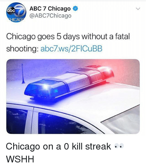 Abc, Chicago, and Memes: ABC 7 Chicago  @ABC7Chicago  abc  Chicago goes 5 days without a fatal  shooting: abc7ws/2FICuBB Chicago on a 0 kill streak 👀 WSHH