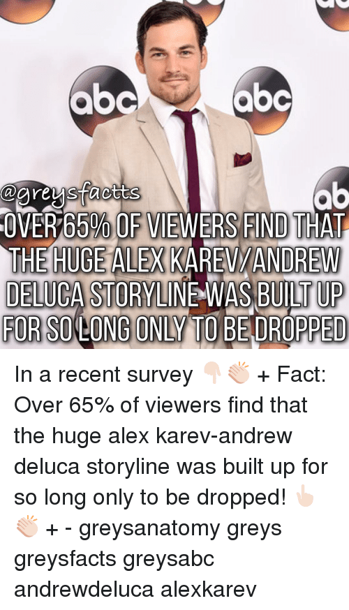 Abc, Memes, and 🤖: abc  aOC  facts  OVER 65% OR VIEWERSFIND THAT  THE ANDREW  DELUCA STORYLINEWASBULLTUP  FOR SOLONG ONLY TO BEDROPPED In a recent survey 👇🏻👏🏻 + Fact: Over 65% of viewers find that the huge alex karev-andrew deluca storyline was built up for so long only to be dropped! 👆🏻👏🏻 + - greysanatomy greys greysfacts greysabc andrewdeluca alexkarev