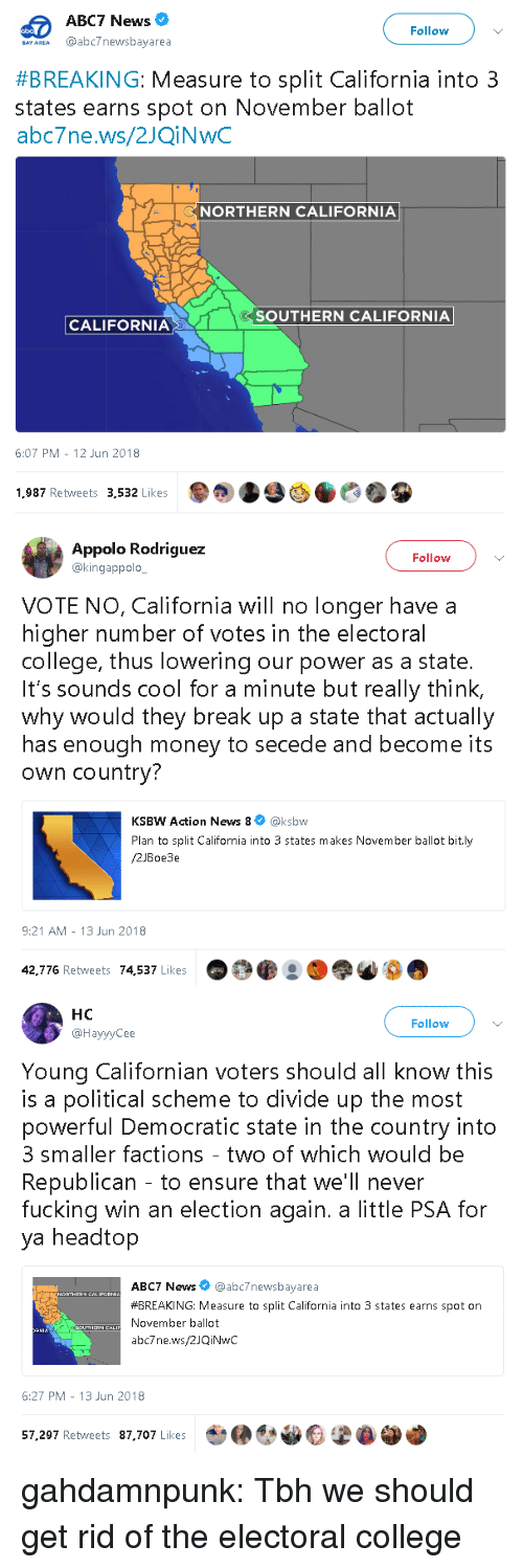 electoral college: ABC7 News  Follow  BAY AREA  Qabc/newsbayarea  #BREAKING: Measure to split California into 3  states earns spot on November ballot  abc7ne.ws/2JQiNwC  NORTHERN CALIFORNIA  SOUTHERN CALIFORNIA  CALIFORNIA  6:07 PM -12 Jun 2018  1,987 Retweets 3,532 Likes   Appolo Rodriguez  Follow  kingappolo  0  VOTE NO, California will no longer have a  higher number of votes in the electoral  college, thus lowering our power as a state.  It's sounds cool for a minute but really think,  why would they break up a state that actually  has enough money to secede and become its  own country?  KSBW Action News 8@ksbw  Plan to split California into 3 states makes November ballot bit.ly  /2JBoe3e  9:21 AM- 13 Jun 2018  42,776 Retweets 74,537 Likes   НС  @HayyyCee  Follow  Young Californian voters should all know this  is a political scheme to divide up the most  powerful Democratic state in the country into  3 smaller factions - two of which would be  Republican - to ensure that we'll never  fucking win an election again. a little PSA for  ya headtop  ABC7 News@abc7newsbayarea  #BREAKING: Measure to split California into 3 states earns spot on  November ballot  abc7ne.ws/2JQiNwC  6:27 PM -13 Jun 2018  57,297 Retweets 87.707 Likes gahdamnpunk: Tbh we should get rid of the electoral college