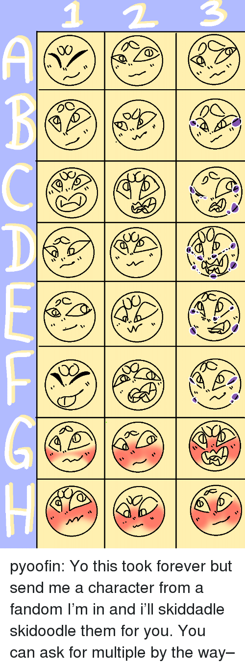 Target, Tumblr, and Yo: ABCDEFGH pyoofin:  Yo this took forever but send me a character from a fandom I'm in and i'll skiddadle skidoodle them for you. You can ask for multiple by the way–