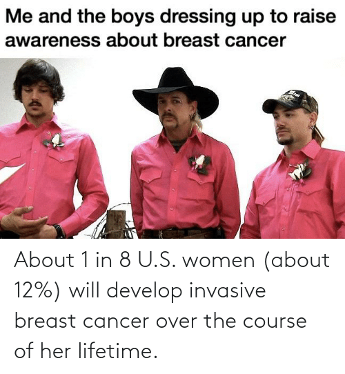 Cancer: About 1 in 8 U.S. women (about 12%) will develop invasive breast cancer over the course of her lifetime.