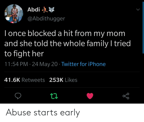 Early: Abuse starts early