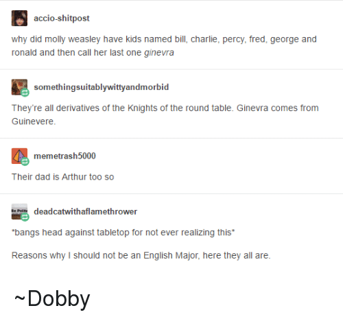 English Major: accio-shitpost  why did molly weasley have kids named b  Charlie, percy, fred, george and  ronald and then call her last one ginevra  somethingsuitablywittyandmorbid  They're all derivatives of the Knights of the round table. Ginevra comes from  Guinevere  memetrash5000  Their dad is Arthur too so  dead catwithaflarmethrower  gs head against tabletop for not ever realizing this*  Reasons why I should not be an English Major, here they all are ~Dobby