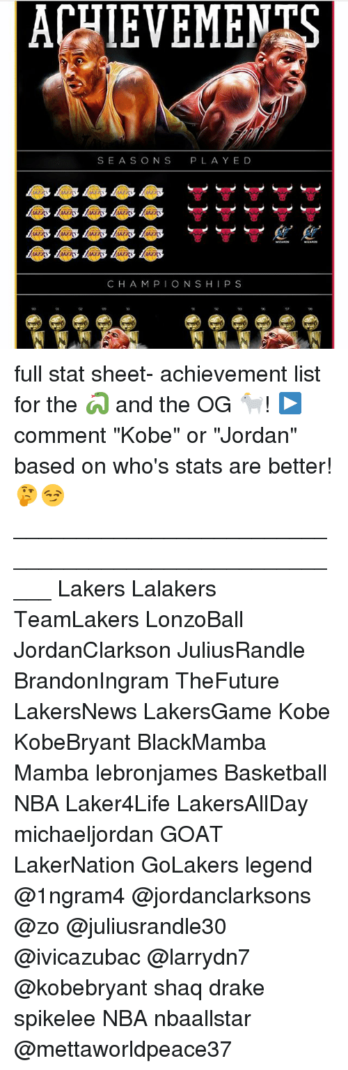 "Basketball, Drake, and Jordans: ACHIEVEMENTS  SE ASONS  P LAYE D  CHA M PIONSHIPS full stat sheet- achievement list for the 🐍 and the OG 🐐! ▶️comment ""Kobe"" or ""Jordan"" based on who's stats are better!🤔😏 _____________________________________________________ Lakers Lalakers TeamLakers LonzoBall JordanClarkson JuliusRandle BrandonIngram TheFuture LakersNews LakersGame Kobe KobeBryant BlackMamba Mamba lebronjames Basketball NBA Laker4Life LakersAllDay michaeljordan GOAT LakerNation GoLakers legend @1ngram4 @jordanclarksons @zo @juliusrandle30 @ivicazubac @larrydn7 @kobebryant shaq drake spikelee NBA nbaallstar @mettaworldpeace37"