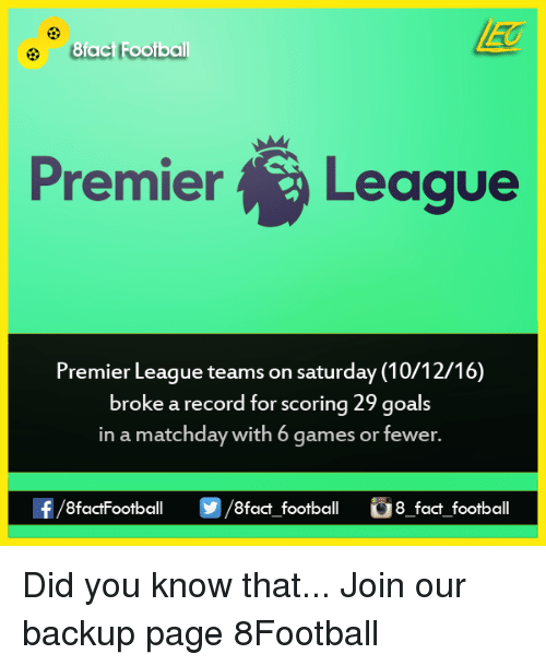 premier-league-teams: act Football  Premier League  Premier League teams on saturday (10/12/16)  broke a record for scoring 2  goals  in a matchday with 6 games or fewer.  f/8factFootba  8fact football  8 fact football Did you know that...  Join our backup page 8Football