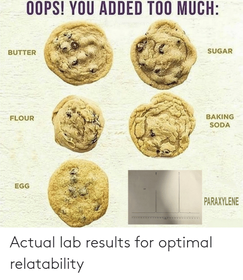 Lab: Actual lab results for optimal relatability