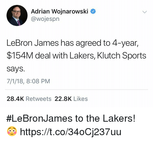Los Angeles Lakers, LeBron James, and Sports: Adrian Wojnarowski  @wojespn  LeBron James has agreed to 4-year,  $154M deal with Lakers, Klutch Sports  says.  7/1/18, 8:08 PM  28.4K Retweets 22.8K Likes #LeBronJames to the Lakers! 😳 https://t.co/34oCj237uu