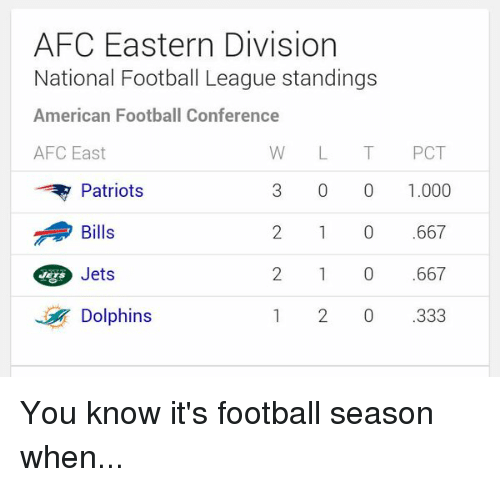 what national football league standings