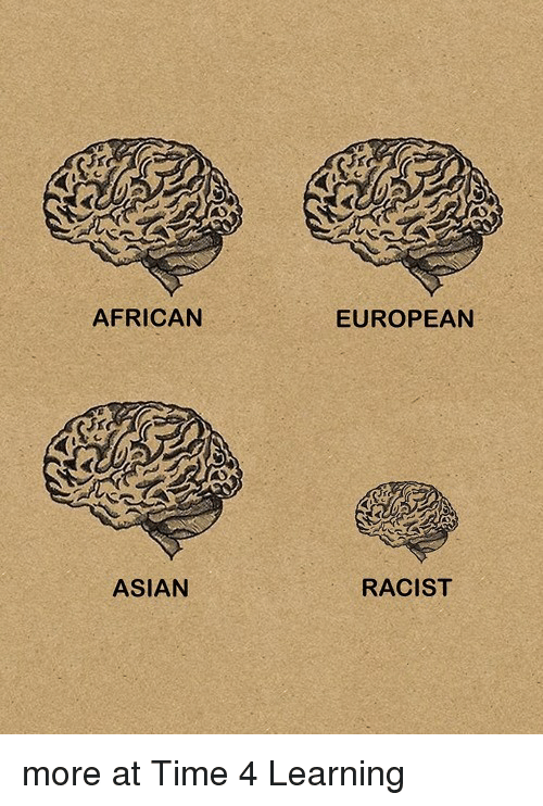 Asian: AFRICAN  ASIAN  EUROPEAN  RACIST more at  Time 4 Learning
