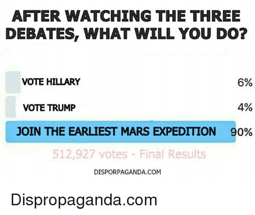 Vote Hillary: AFTER WATCHING THE THREE  DEBATES WHAT WILL YOU DO?  6%  VOTE HILLARY  4%  VOTE TRUMP  JOIN THE EARLIEST MARS EXPEDITION 90%  512,927 votes Final Results  DISPORPAGANDA.COM Dispropaganda.com