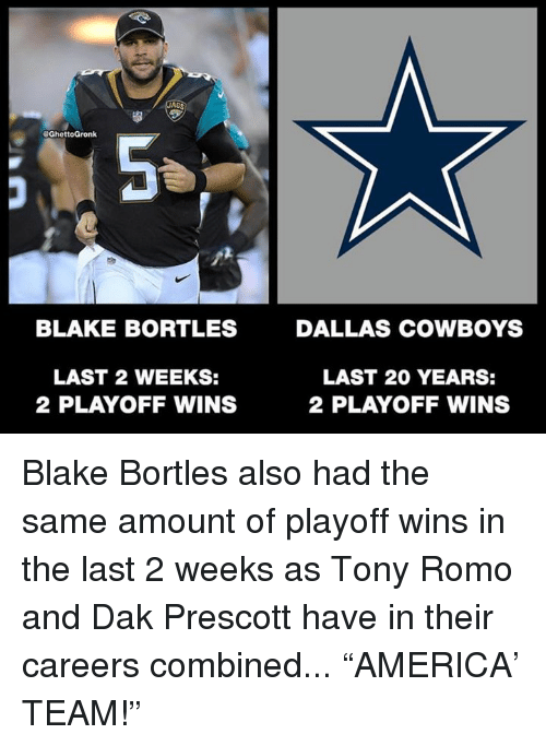 "Tony Romo: AG  eGhettoGronk  BLAKE BORTLES  DALLAS COWBOYS  LAST 2 WEEKS:  2 PLAYOFF WINS  LAST 20 YEARS:  2 PLAYOFF WINS Blake Bortles also had the same amount of playoff wins in the last 2 weeks as Tony Romo and Dak Prescott have in their careers combined... ""AMERICA' TEAM!"""