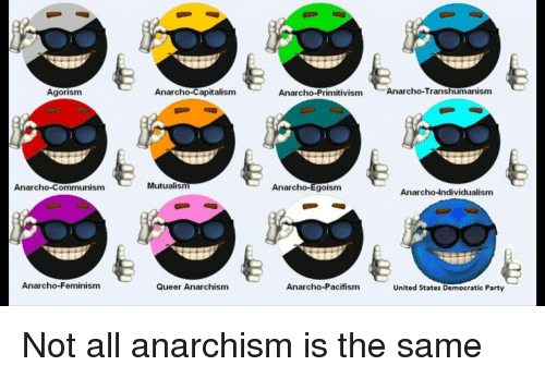 Anarcho Primitivism: Agorism  Anarcho-Primitivism  Anarcho-Transhumanism  Anarcho-Communism  Mutualism  Anarcho-Egoism  Anarcho-Individualism  Anarcho-Feminism  Queer Anarchism  Anarcho-Pacifism  United States Democratic Party