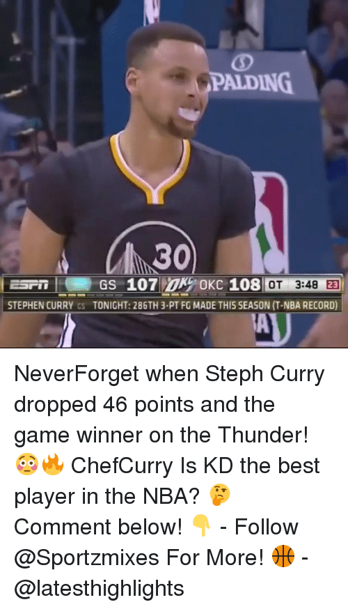 Memes, Nba, and Stephen: AIDING  30  CA GS 107  OKC 108  OT 3:48 23  STEPHEN CURRY  ES TONIGHT: 286TH 3.PT FG MADE THIS SEASON (T-NBA RECORD)  AU NeverForget when Steph Curry dropped 46 points and the game winner on the Thunder! 😳🔥 ChefCurry Is KD the best player in the NBA? 🤔 Comment below! 👇 - Follow @Sportzmixes For More! 🏀 - @latesthighlights