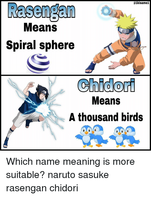 spirals: aikisamei  Rasengan  Means  Spiral sphere  Cnidori  Means  F A thousand birds Which name meaning is more suitable? naruto sasuke rasengan chidori