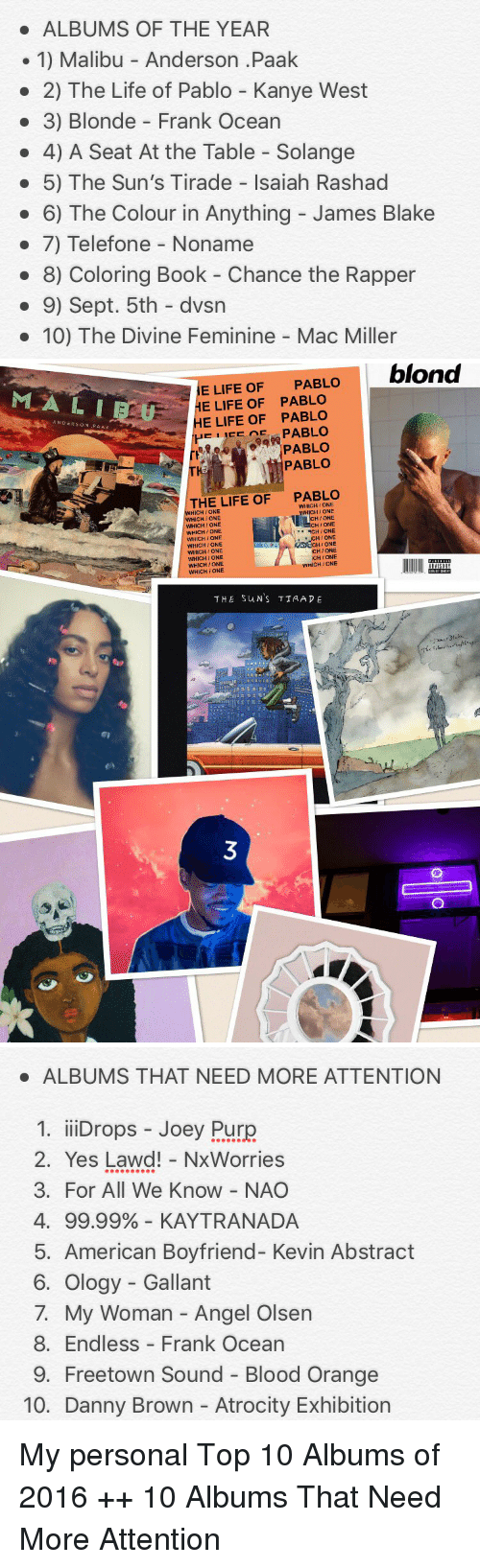 Chance the Rapper, Frank Ocean, and Funny: ALBUMS OF THE YEAR  1) Malibu Anderson .Paak  2) The Life of Pablo Kanye West  3) Blonde Frank Ocean  4) A Seat At the Table Solange  5) The Sun's Tirade Isaiah Rashad  6) The Colour in Anything James Blake  7) Telefone No  8) Coloring Book Chance the Rapper  9) Sept. 5th dvsn  10) The Divine Feminine Mac Miller   blond  MAL I UE HE LIFE OF PABLO  E LIFE OF PABLO  AND  RSON PAAK  PABLO  HE CA PABLO  PABLO  THE LIFE OF  PABLO  HICH ONE  CH ONE.  WHICH JONE  -CH ONE  WHICH ONE.  ONE  HIONE  WHICH ONE  WHICH ONE.  ICH ONE  CH ONE  WHICH iONE  WHICH ONE  WHICH ONE  THE Su NS TTAA DE   ALBUMS THAT NEED MORE ATTENTION  1. iiiDrops Joey Purp  2. Yes Lawd! NxWorries  3. For All We Know NAO  4. 99.99% KAYTRANADA  5. American Boyfriend- Kevin Abstract  6. Ology Gallant  7. My Woman Angel Olsen  8. Endless Frank Ocean  9. Freetown Sound Blood Orange  10. Danny Brown Atrocity Exhibition My personal Top 10 Albums of 2016 ++ 10 Albums That Need More Attention