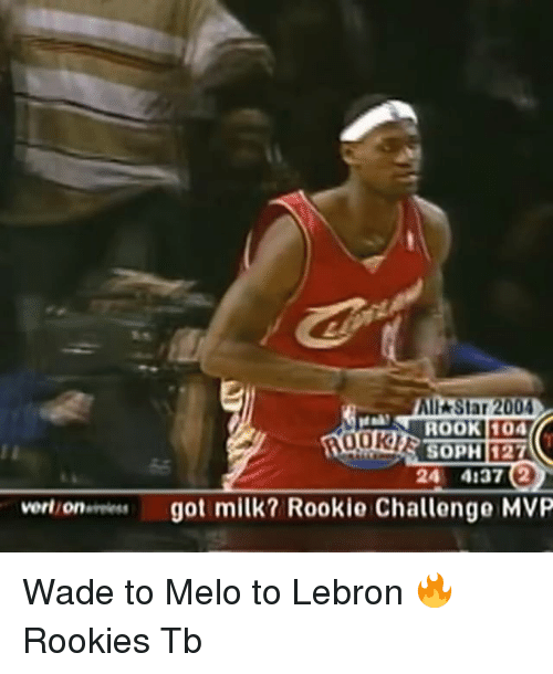 All Star, Memes, and Lebron: All Star 2004  All. Star 2004  ROOK 104  SOPH 127  24 4137 (2  104  vertonires got mil  vertionvess  got milk? Rookie Challenge MVP Wade to Melo to Lebron 🔥 Rookies Tb