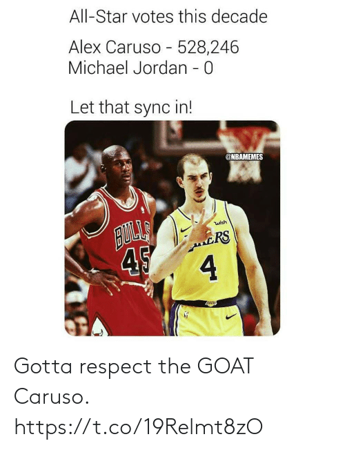 Nbamemes: All-Star votes this decade  Alex Caruso - 528,246  Michael Jordan - 0  Let that sync in!  @NBAMEMES  BILLA  wish  cRS  45  4 Gotta respect the GOAT Caruso. https://t.co/19Relmt8zO