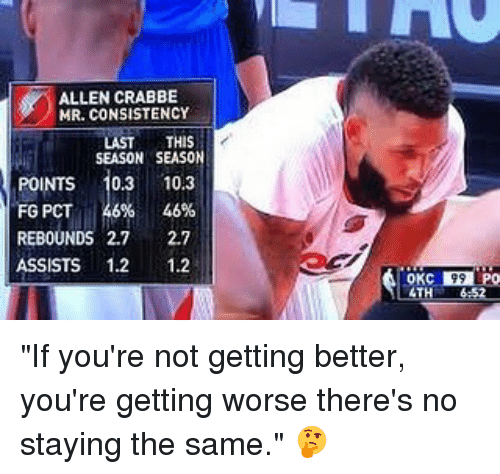 "Basketball, Sports, and Consistency: ALLEN CRABBE  MR. CONSISTENCY  LAST THIS  SEASON SEASON  POINTS 10.3 10.3  FG PCT 46% 46%  REBOUNDS 2.7 2.7  ASSISTS1.2 1.2 ""If you're not getting better, you're getting worse there's no staying the same."" 🤔"