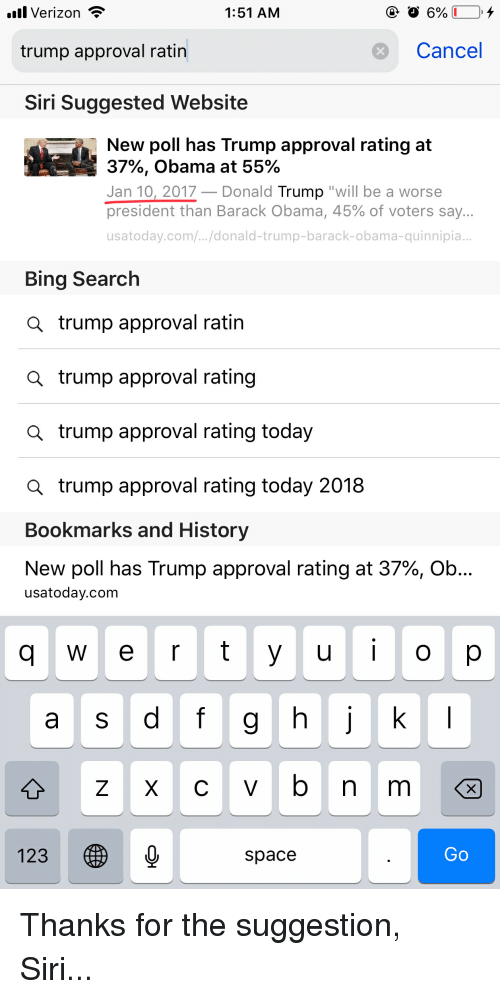 """Trump Approval Rating: .alVerizon  1:51 AM  trump approval ratin  Cancel  Siri Suggested Website  New poll has Trump approval rating at  37%, Obama at 55%  Jan 10, 2017- Donald Trump """"will be a worse  president than Barack Obama, 45% of voters say.  usatoday.com/.../donald-trump-barack-obama-quinnipia  Bing Search  Q trump approval ratin  a trump approval rating  a trump approval rating today  a trump approval rating today 2018  Bookmarks and History  New poll has Trump approval rating at 37%, Ob  usatoday.com  UIO  123  space"""