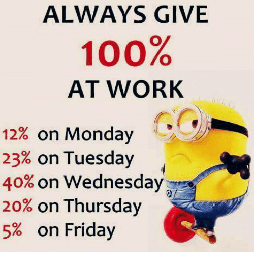 Friday, Memes, and Mondays: ALWAYS GIVE  100%  AT WORK  12% on Monday  23%  on Tuesday  40% on Wednesday  20%  on Thursday  5% on Friday