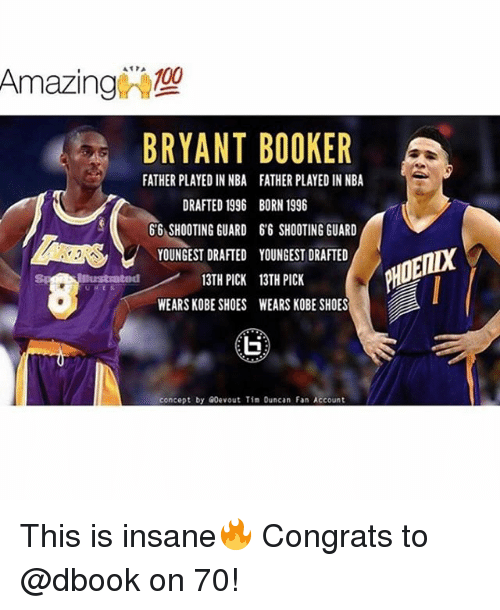 Memes, 🤖, and Tin: Amazing  BRYANT BOOKER  FATHER PLAYED IN NBA FATHER PLAYED IN NBA  DRAFTED 1996 BORN 1996  66 SHOOTING GUARD 66 SHOOTING GUARD  YOUNGEST DRAFTED YOUNGEST DRAFTED  13TH PICK 13TH PICK  WEARS KOBE SHOES WEARS KOBE SHOES  concept by 40evout Tin Ouncan Fan Account This is insane🔥 Congrats to @dbook on 70!