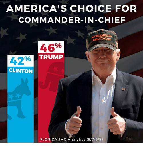 Image result for america's choice for commander and chief poll