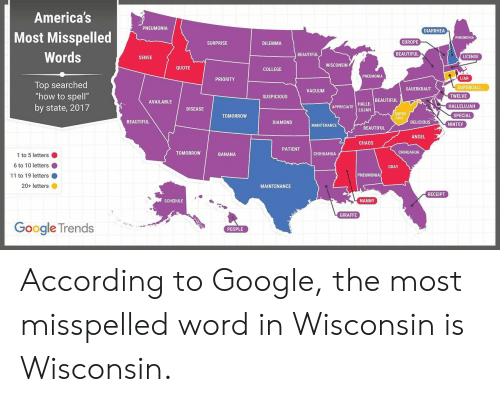"""Misspelled Words: America's  Most Misspelled  Words  PNEUMONIA  DIARRHEA  PNEUMONIA  SURPRISE  DILEMMA  EUROPE  BEAUTIFUL  BEAUTIFUL  SENSE  LICENSE  WISCONSIN  QUOTE  COLLEGE  PNEUMONIA  PRIORITY  LIAR  Top searched  """"how to spell""""  by state, 2017  SAUERKRAUT  SUPERCALI  VACUUM  SUSPICIOuS  TWELVE  AVAILABLE  BEAUTIFUL  HALLE  APPRECIATE LUJAH  HALLELUJAH  DISEASE  TOMORROW  SUPER  CALI  SPECIAL  BEAUTIFUL  DIAMOND  DELICIOUS  NINTEY  MAINTENANCE  BEAUTIFUL  ANGEL  CHAOS  PATIENT  TOMORROW BANANA  CHIHUAHUA  CHIHUAHUA  1 to 5 letters .  6 to 10 letters .  11 to 19 letters .  20+ letters .  GRAY  PNEUMONIA  MAINTENANCE  RECEIPT  SCHEDULE  NANNY  GIRAFFE  Google Trends  PEOPLE According to Google, the most misspelled word in Wisconsin is Wisconsin."""