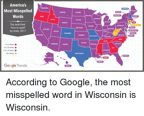 America's Most Misspelled Words Top Searched How To Spell